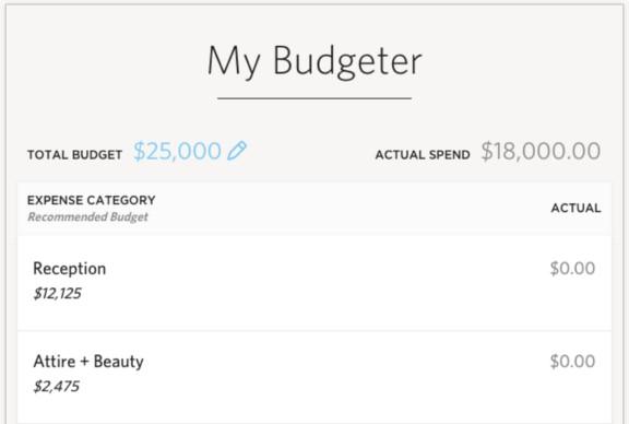wedding dress budget help